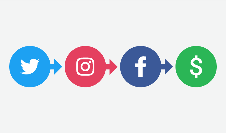 3 Things You Might Have Missed In Social Media