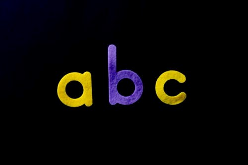 ABC's of Digital Marketing