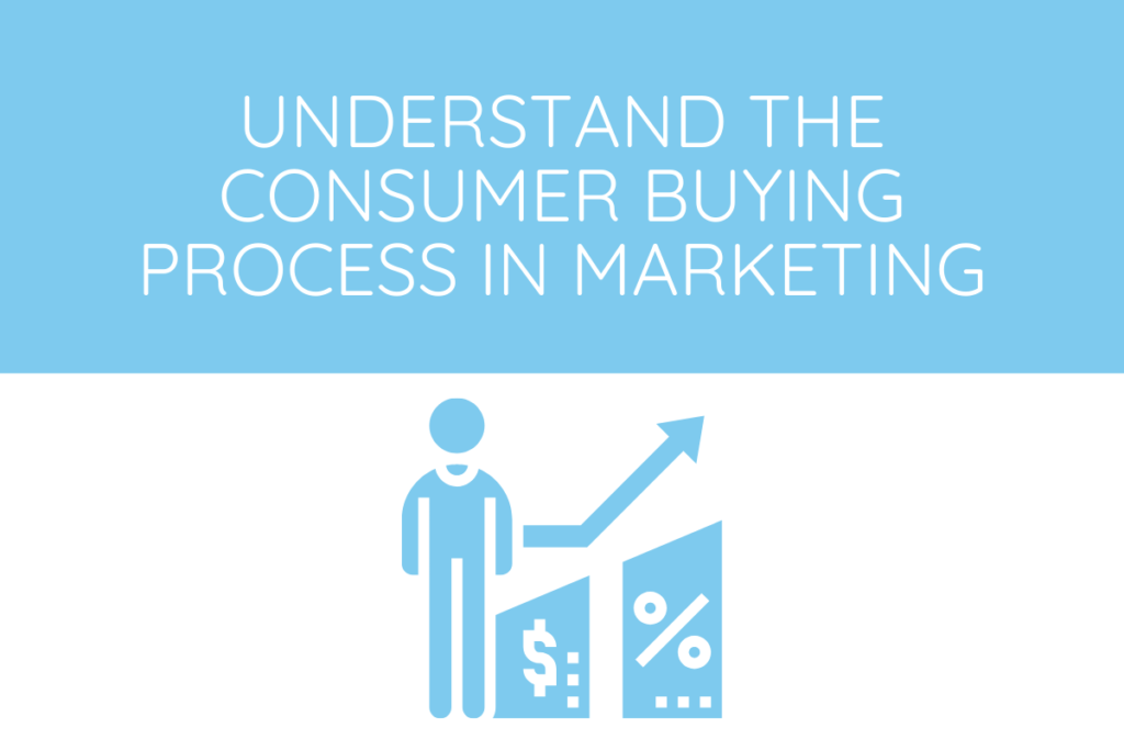 understand the consumer buying process in marketing