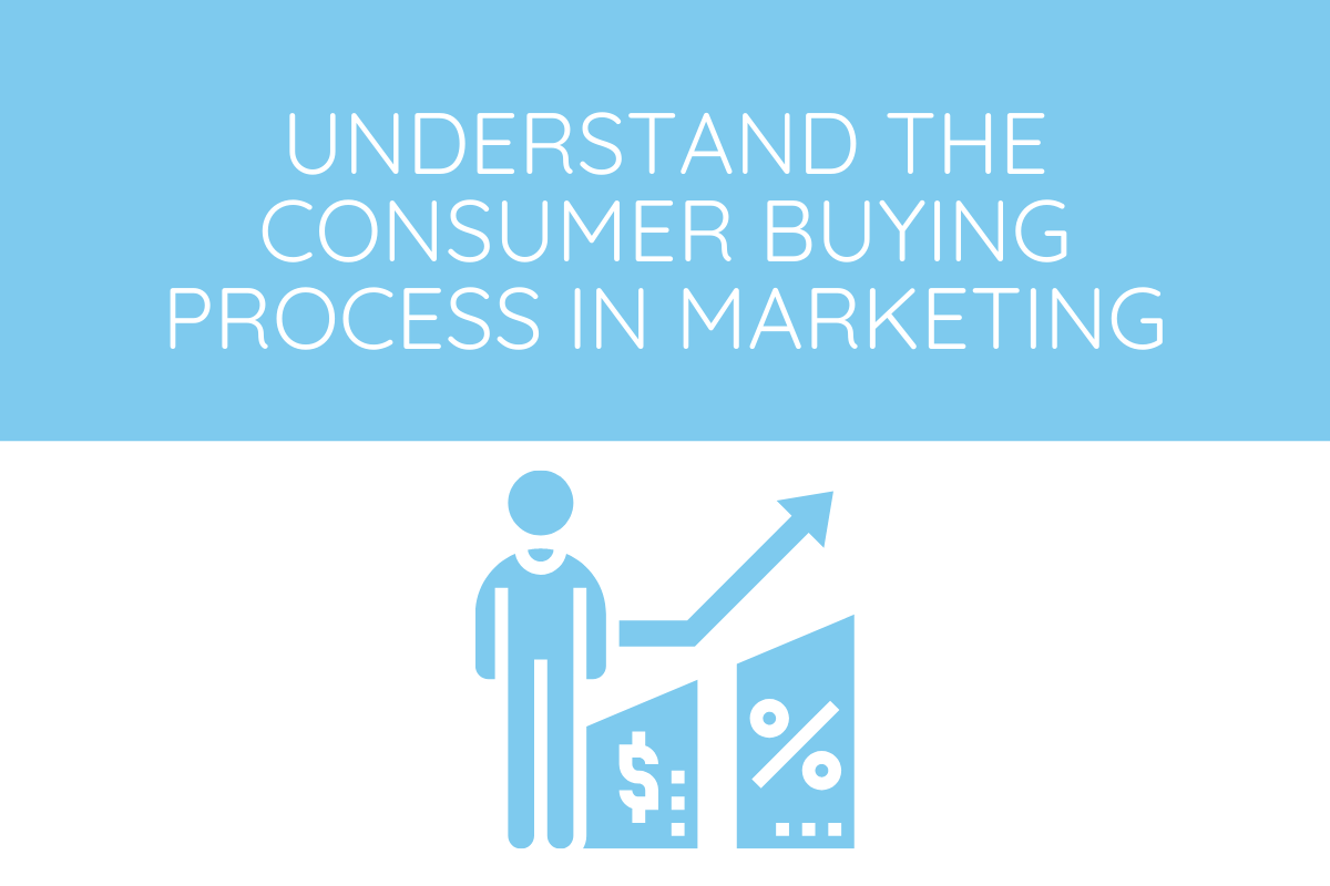 understand the consumer buying process in marketing Digital marketing company in Kansas City | Kansas city website design | SEO company in Kansas City