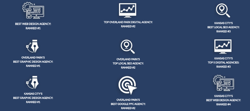 What Makes Social: Managed the Best SEO Company in Kansas City